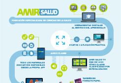 infografia-metodo