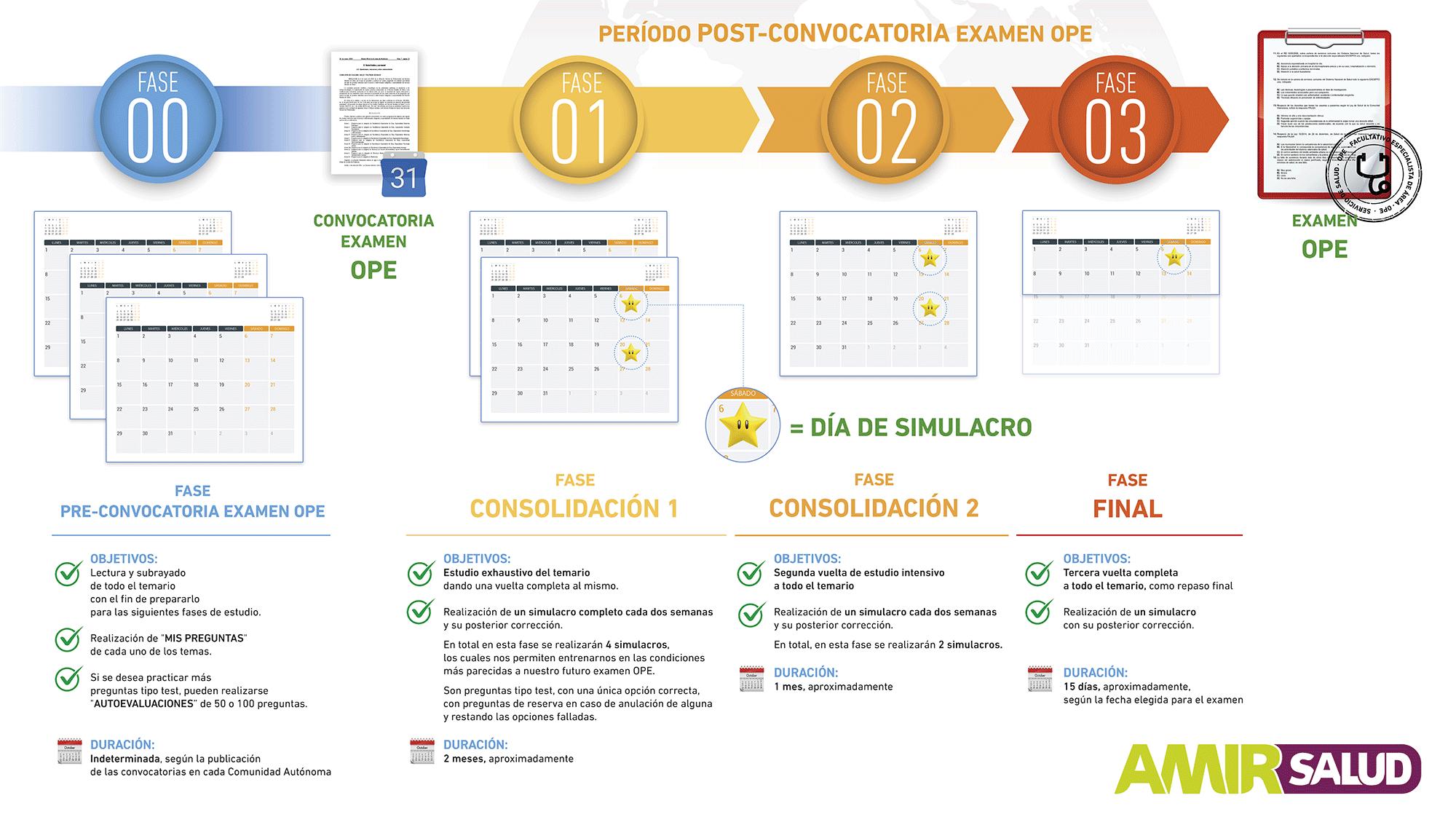 Calendario AMIR Salud